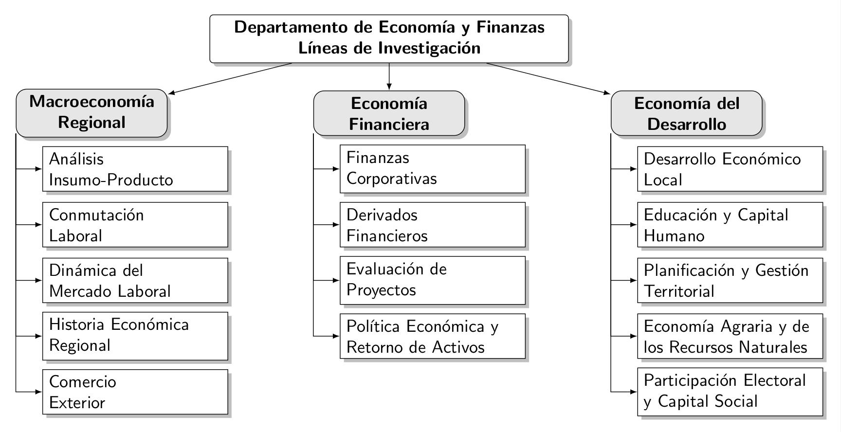 economiafinanzas_lineas2016